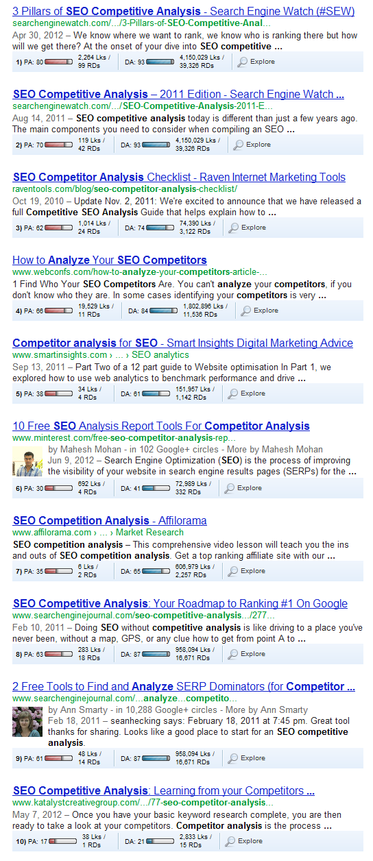 seo competitor analysis Google Search