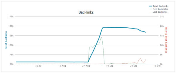 EEGInfo-backlinks