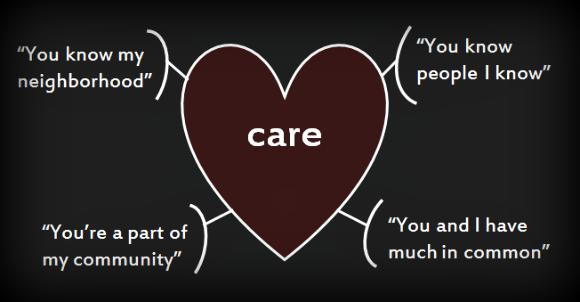 colloquial_keyword_strategy_care_SEONick