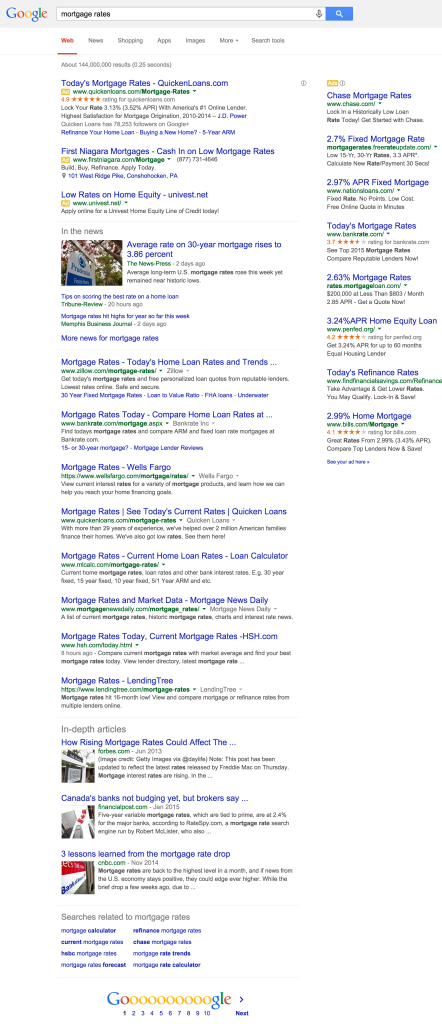 mortgage rates - Google Search