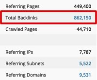 rank-potential_Total-backlinks