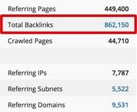 rank-potential_Total-backlinks