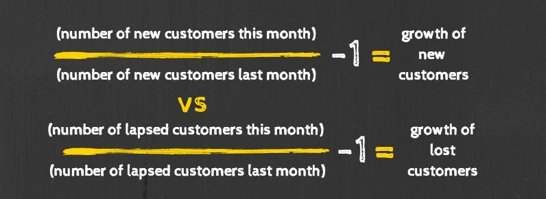 ecommerce kpi growth of new customers, growth of lost customers