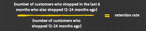 ecommerce kpi customer retention rate